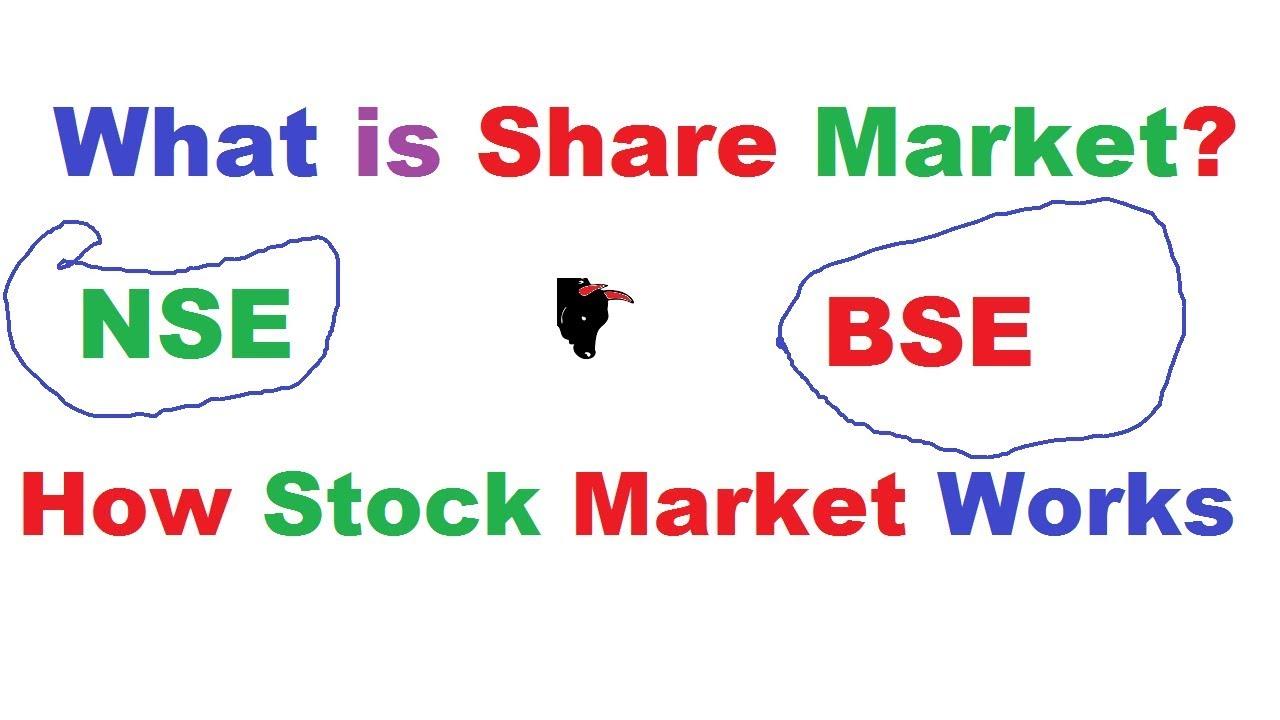 share market kya hai