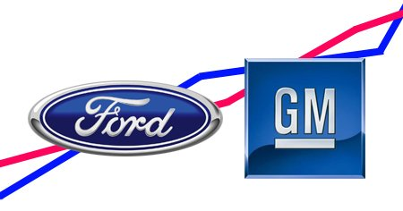 ford vs gm in hindi